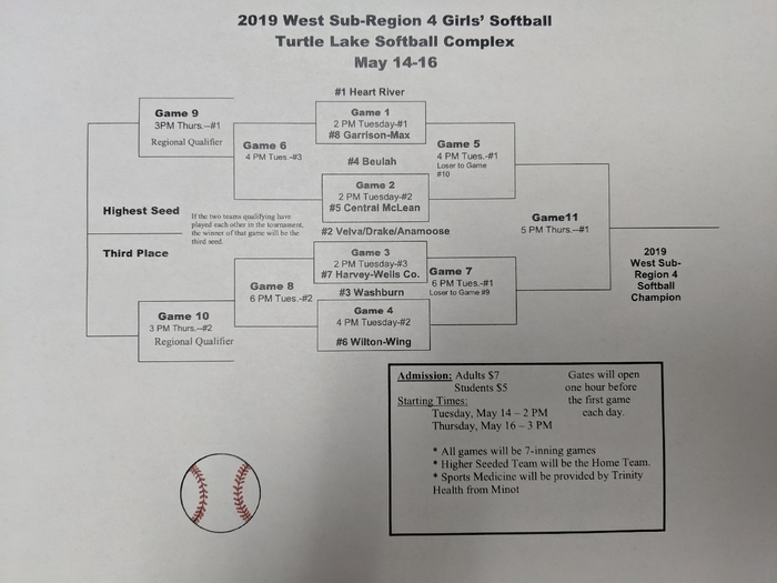 2019 West Sub-Region Softball