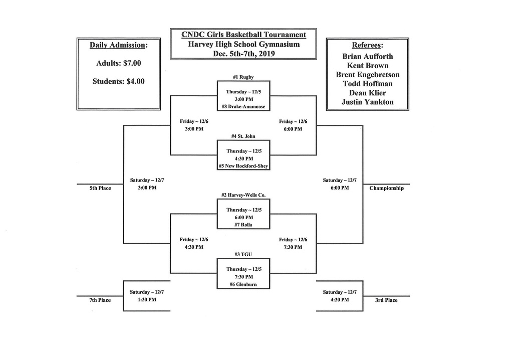 Girls Basketball CNDC Tournament