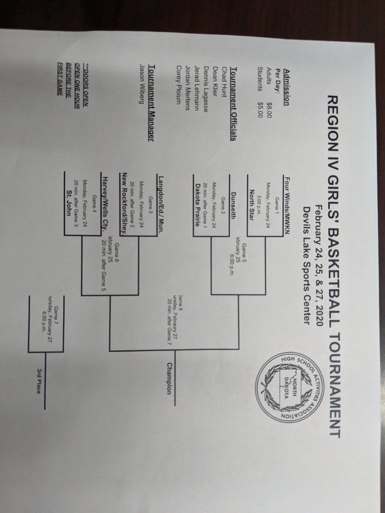 Region IV GBB Tourney